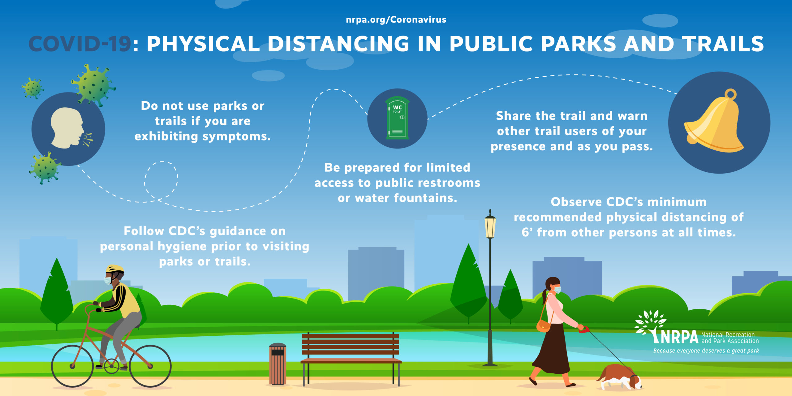 Physical Distancing in Public Parks & Trails