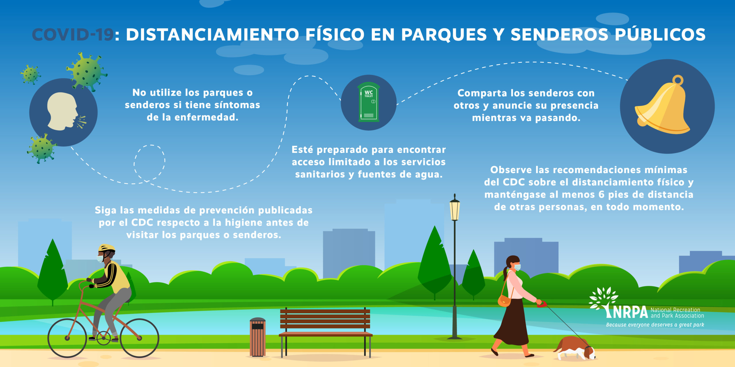 Physical Distancing in Public Parks & Trails Spanish